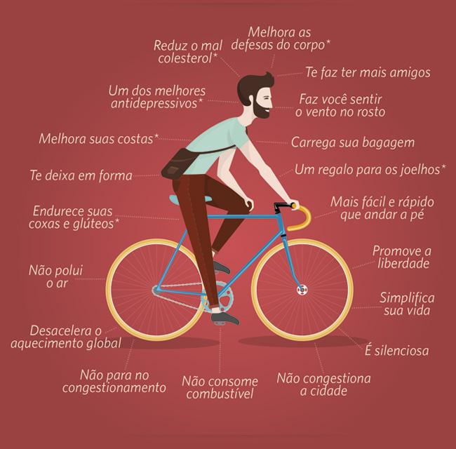 blitz – Página  2 –  VOUDEBLITZ – Bicicletas Blitz c50cc64d1bf